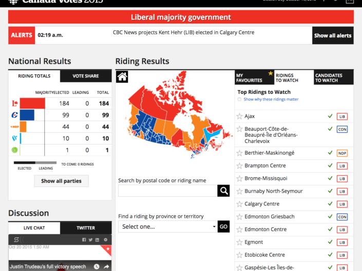 CBC Canada Votes